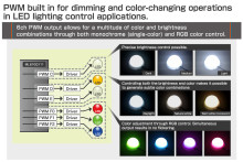 Low Power Microcontrollers for Full-Color LED Lighting Provides Customizable Color and Brightness Adjustment [ML610Q111/ML610Q112]