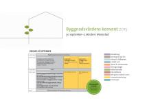 Program, Byggnadsvårdens konvent 2015