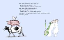 R og åpen data -  en enkel analyse av norsk kjøttproduksjon