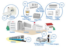 ROHM's Expanding Lineup of Power Devices