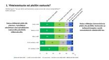 Kysely: Nykyisellä eläkejärjestelmällä on suomalaisten vahva tuki
