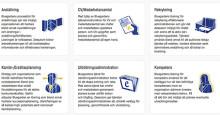 Bluegardens webbplats med fokus på deras erbjudande och tydligare målgruppsanpassning