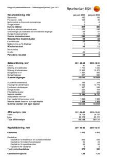 Delårsrapport 2011 - Bilaga till pressmeddelande