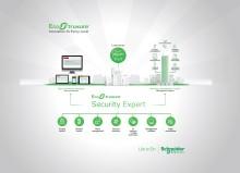 Schneider Electricin EcoStruxure Security Expert integroi kiinteistön turvallisuusratkaisut yhteen järjestelmään