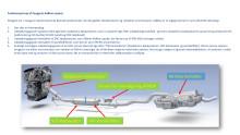 Funktionsprincip af Peugeots AdBlue system
