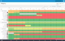 Cinode lanserar prognosfunktion för beläggningsgrad på individ-, team- och konsultbolagsnivå