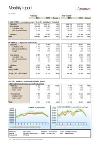 Traffic figures Avinor February 2015