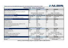 PA6 vs PA66_ALBIS PLASTIC GmbH