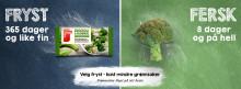 Matsvinn: De miljøbevisste unge kaster mest