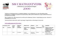 Vinnare SM 2009 med länsförteckning