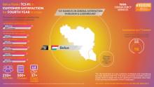 Whitelane Research : Tata Consultancy Services place la barre plus haut en matière de satisfaction client en Belgique et au Luxembourg