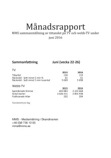 MMS månadsrapport juni 2016