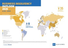 Euler Hermes Global Insolvency Index: Insolvencies to rise  in 4 out of 5 countries in 2020