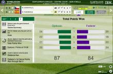 Wimbledon tarjoaa IBM:n vauhdittamana uusia kokemuksia tennisfaneille