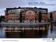 Dn/Ipsos Väljarbarometer mars 2016