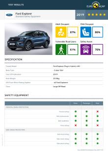 Ford Explorer Euro NCAP datasheet November 2019