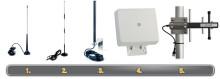 Induo testar antenner för 3G