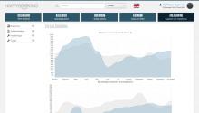 HappyBooking säkrar investering på 4 miljoner från Almi Invest och affärsänglar