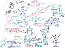 RISE/SICS och Automation Region lanserar kompetenshub