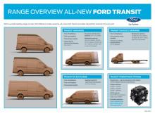 Ford Transit serien
