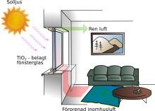 """""""Sjuka"""" byggnader kan botas med nanostrukturerade beläggningar på fönster"""
