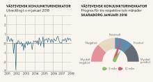 Fortsatt högkonjunktur i Skaraborg