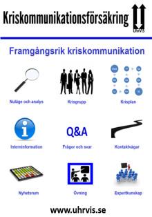 Stärk företagets kommunikation samt beredskap för kriskommunikation genom en Kriskommunikationsförsäkring