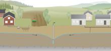 Ny SVU-rapport: Mikrobiologisk riskbedömning av grundvattentäkter ... (dricksvatten, hälsa, rörnät och klimat)