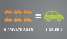 Københavns grønne visioner: Over 500 p-pladser på vej til delebiler