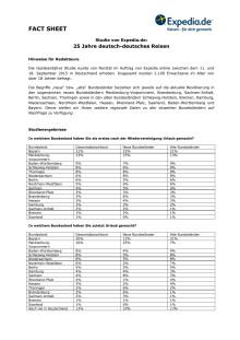 Fact Sheet 25 Jahre deutsch-deutsches Reisen