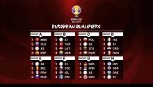 VM-kval: Lottning för Sverige på torsdag kl 11:30