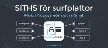 Nordic Medtest testar SITHS-lösning för surfplattor