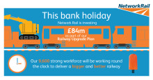 West Midlands passengers urged to plan ahead as upgrade work means no trains between Birmingham International and Rugby this bank holiday