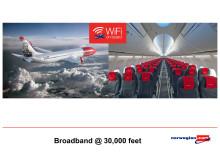 WiFi Presentation