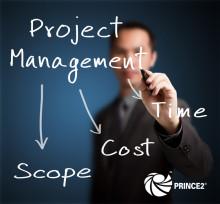 Gut geplant ist halb gewonnen: Allgeier Productivity Solutions lässt sechs neue PRINCE2 Practitioner zertifizieren