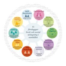 Skyddsvärnet utvecklar det sociala arbetet och söker utvecklingschef!