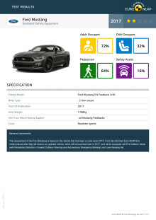DATASHEET:  Ford Mustang - Euro NCAP 2 Star Rating