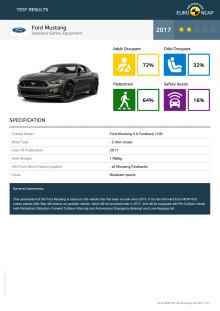 DATASHEET:  Ford Mustang - Euro NCAP 2 Star Rating