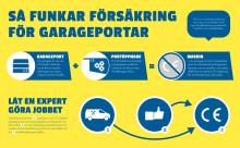 Ny Sifoundersökning: Svenska garageägare överskattar försäkringsskydd