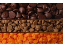 Global Cocoa & Chocolate Market Research Report 2017