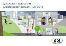 Delårsrapport 2018