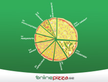 Då äter svensken mer pizza än någon annan dag på året - Här är Bodens populäraste pizzor