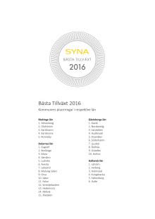 Bästa fyrhjulingen 2016