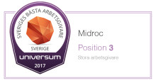 Midroc klättrar ytterligare och kniper tredjeplatsen på listan för Sveriges Bästa Arbetsgivare!