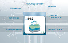 Vad krävs för Industri 4.0?