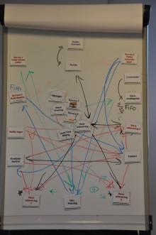 SRS – Scanias vej til ejerskab, engagement og effektivitet
