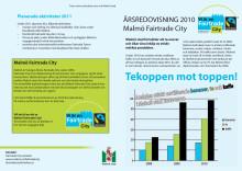Malmö Fairtrade City Årsredovisning 2010