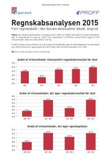 Regnskabsanalysen 2015 - faktaark for detailsektoren