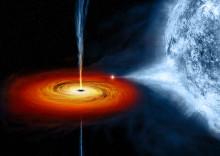 Nytt ljus över röntgenstrålning runt svarta hål