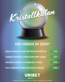 Kristallkulan – så går det i politiken, ekonomin, sporten och nöjesvärlden år 2020 enligt oddsen